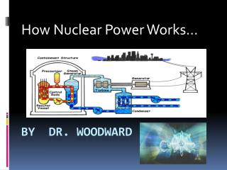 nuclear power is it necessary essay Sample essay topic, essay writing: nuclear power: is it necessary - 986 words nuclear weapons derive their power from the energy released when a heavy nucleus is divided, called fission or when light nuclei are forced together, called fusion.