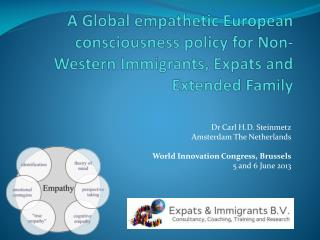 Dr  Carl H.D. Steinmetz Amsterdam The Netherlands World Innovation Congress,  Brussels