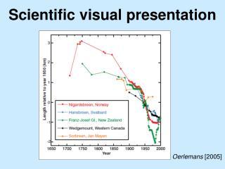 Scientific visual presentation