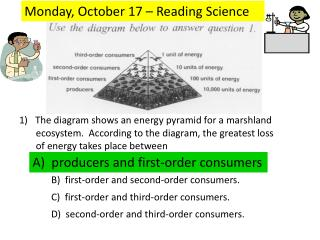 Reading Science Questions