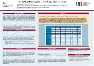 The burden of invasive and serious fungal disease in the UK