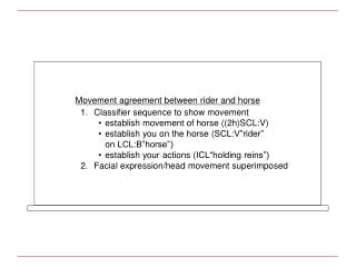 Movement agreement between rider and horse