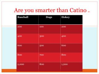 Are you smarter than  Catino no
