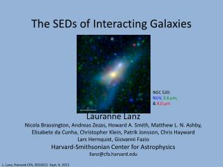 The  SEDs  of Interacting Galaxies