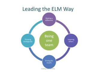 Leading the ELM Way