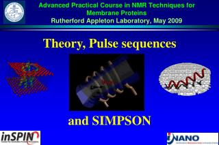 Theory, Pulse sequences a nd  SIMPSON