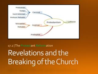 Revelations and the  Breaking of the Church