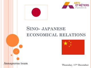 Sino- japanese economical relations