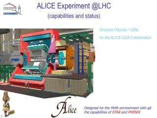 ALICE Experiment @LHC (capabilities and status)