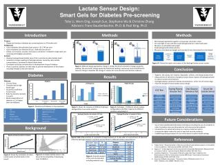 Lactate Sensor Design:   Smart Gels for Diabetes Pre-screening