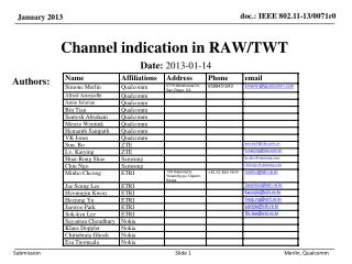 Channel indication in RAW/TWT