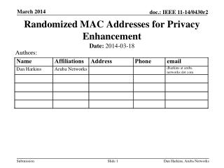 Randomized MAC Addresses for Privacy Enhancement
