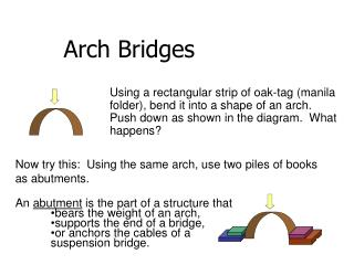 Now try this:  Using the same arch, use two piles of books as abutments.