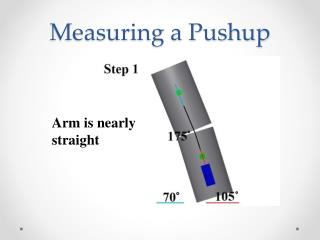 Measuring a Pushup
