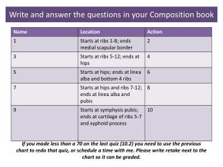 Write and answer the  questions  in your Composition book
