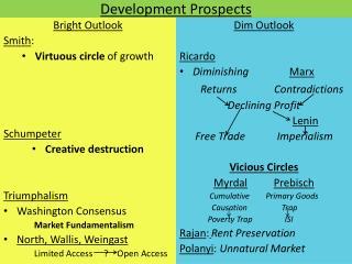 Development Prospects