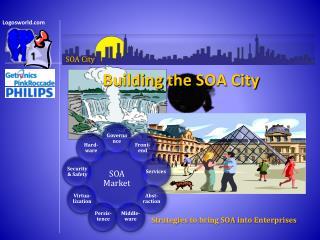 Building the  SOA City