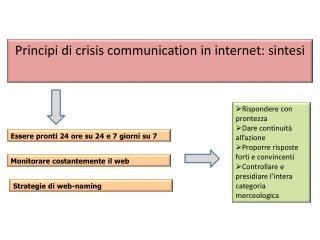 Principi di  crisis communication  in internet: sintesi