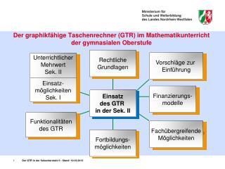 Der graphikfähige Taschenrechner (GTR) im Mathematikunterricht der gymnasialen Oberstufe