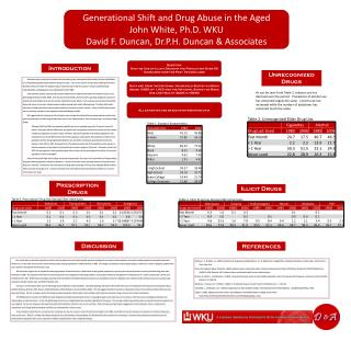 Generational Shift and Drug Abuse in the  Aged John White, Ph.D.  WKU
