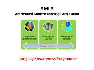 AMLA Accelerated Modern Language Acquisition