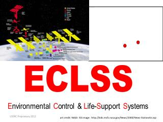 ECLSS E nvironmental C ontrol & L ife- S upport S ystems