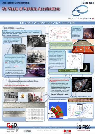 60 Years of Particle Accelerators