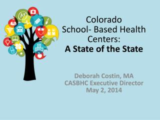 Colorado  School- Based Health Centers: A State of the State