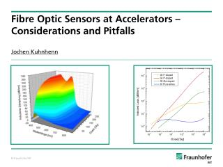Fibre Optic Sensors at Accelerators – Considerations and Pitfalls