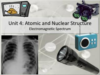 Unit 4: Atomic and Nuclear Structure Electromagnetic Spectrum