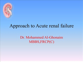 Approach to Acute renal failure