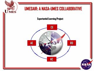 UMESAIR: A NASA-UMES COLLABORATIVE