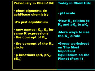 Previously in Chem104:  plant pigments do acid/base chemistry it's just equilibrium