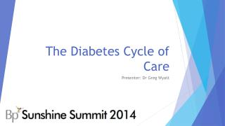 The Diabetes Cycle of Care