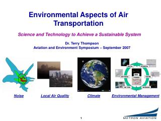 Environmental Aspects of Air Transportation