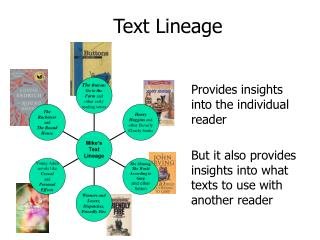Text Lineage