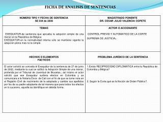 FICHA DE ANALISIS DE SENTENCIAS