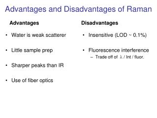 Advantages and Disadvantages of Raman