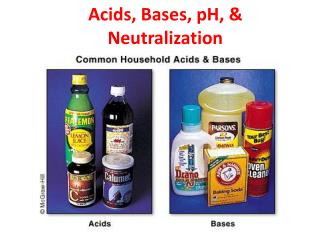 Acids, Bases, pH, & Neutralization