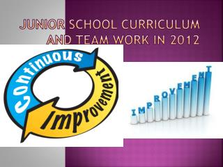 Junior School Curriculum and Team  W ork in 2012