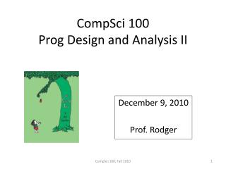 CompSci  100 Prog  Design and Analysis II