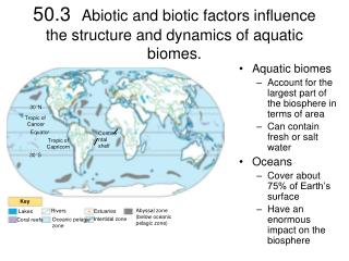 50.3   Abiotic and biotic factors influence the structure and dynamics of aquatic biomes.