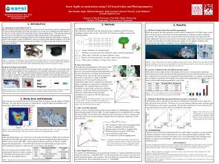 Snow depth reconstruction using UAV-based Lidar and Photogrammetry