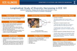 Longitudinal Study of Diversity Harnessing in ECE 101