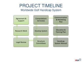 PROJECT TIMELINE Worldwide Golf Handicap System