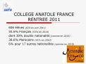 COLLEGE ANATOLE FRANCE RENTREE 2011