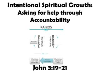 Intentional Spiritual Growth: Asking for help through Accountability John 3:19-21