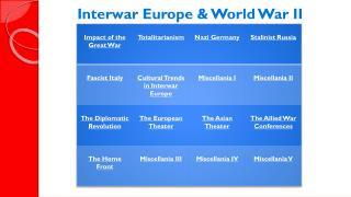 Interwar Europe & World War II