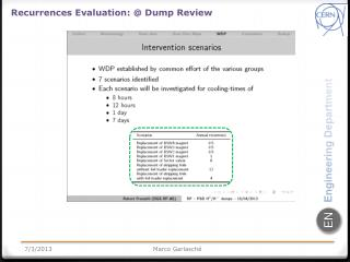 Recurrences Evaluation: @ Dump Review
