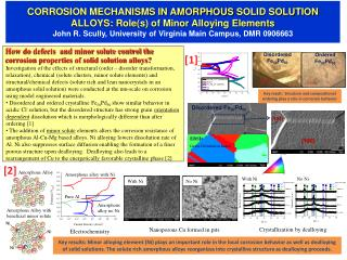 How do defects  and minor solute control the corrosion properties of solid solution alloys?